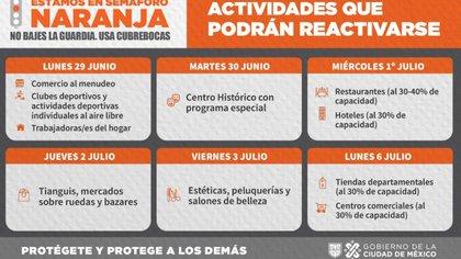 Actividades que regresarán en CDMX durante el semáforo naranja (Foto: Twitter Gobierno CDMX)