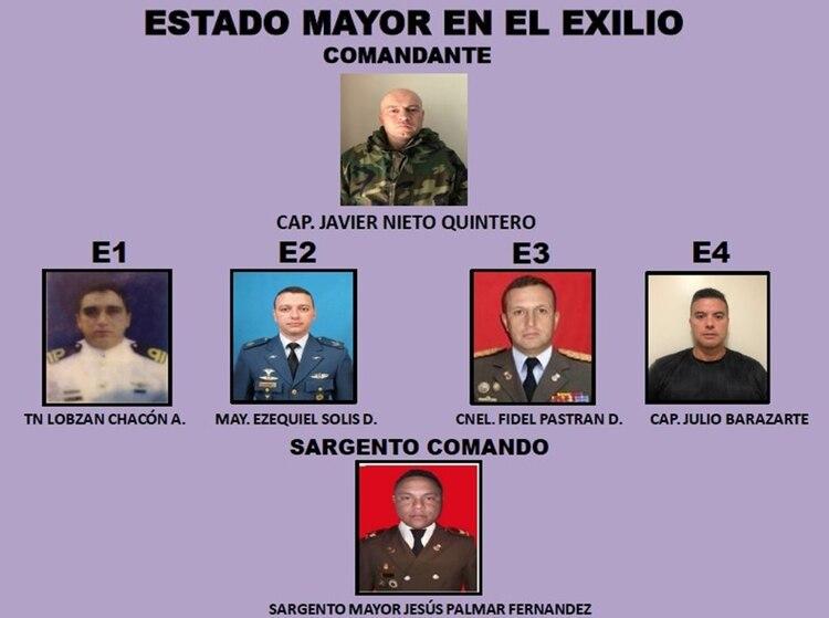 El Estado Mayor en el Exilio