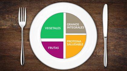 Los colores del plato saludable son la última recomendación nutricional
