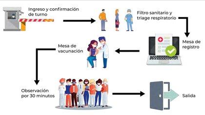 Esquema de vacunación. (Imagen: Secretaría de Salud)
