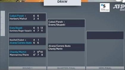Cuadro posterior - categoría dobles masculinos: ATP 500 de Barcelona 2021