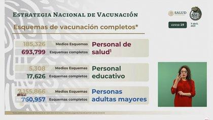 La SSa señaló el avance de la vacunación en México por cada sector ya vacunado hasta el 7 de abril (Foto: SSA)