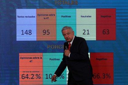 (FOTO: GALO CAÑAS/CUARTOSCURO.COM)
