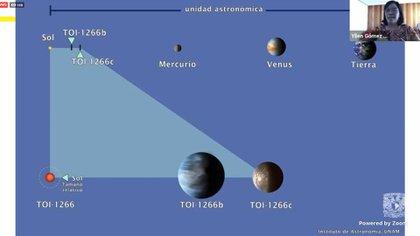 (Foto: Instituto de Astronomía de la UNAM)