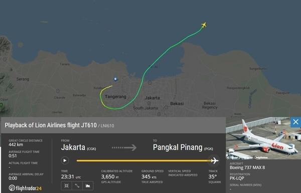 Captura de pantalla del sitio Flightradar24