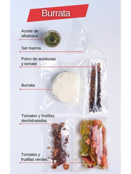 Los ingredientes del plato de Germán Martitegui