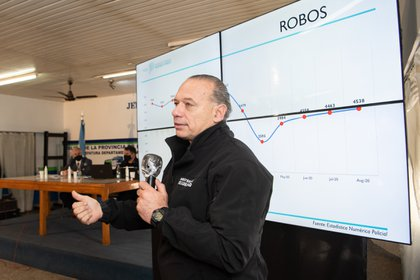El Ministro de Seguridad bonaerense, Sergio Berni, analizó la evolución del delito entre enero y agosto de 2020