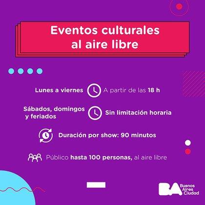 El anuncio fue comunicado a través del Ministerio de Cultura de la Ciudad de Buenos Aires (@datacultura)