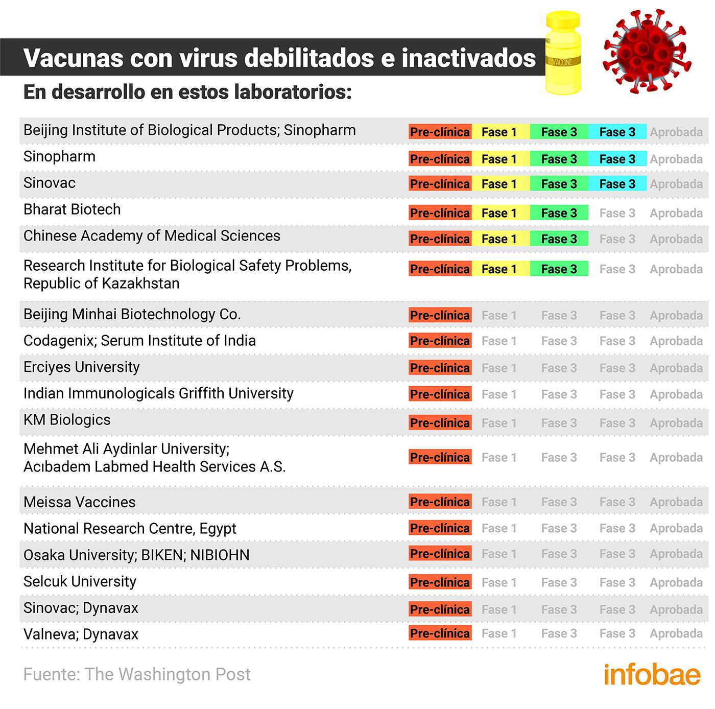 Vacunas COVID-19 (Marcelo Regalado)