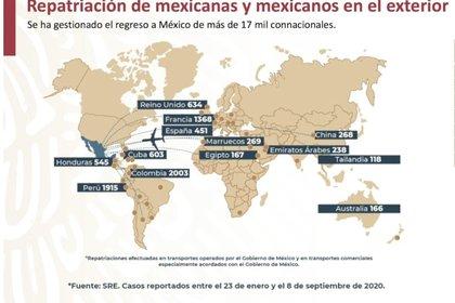 Marcelo Ebrard destacó el esfuerzo de repatriación de connacionales que ha gestionado la SRE. (Foto: Especial)
