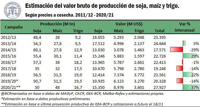 precios - bcr