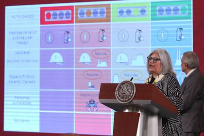 Esta mañana, la secretaria de economía, Graciela Márquez Colín, explicó cómo funciona el semáforo.