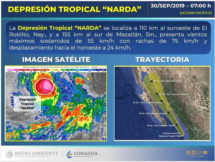 La trayectoria de Narda (Foto: Twitter SMN)