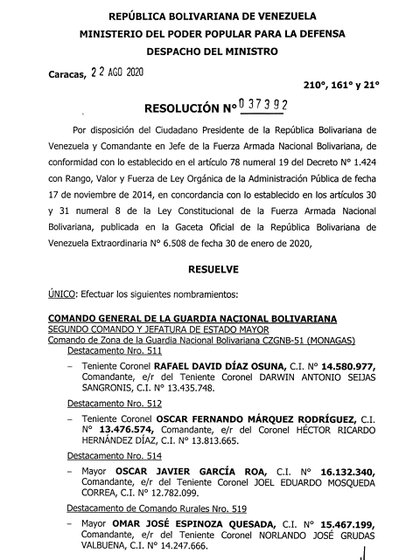 Los cambios en destacamento de la GNB en Zulia