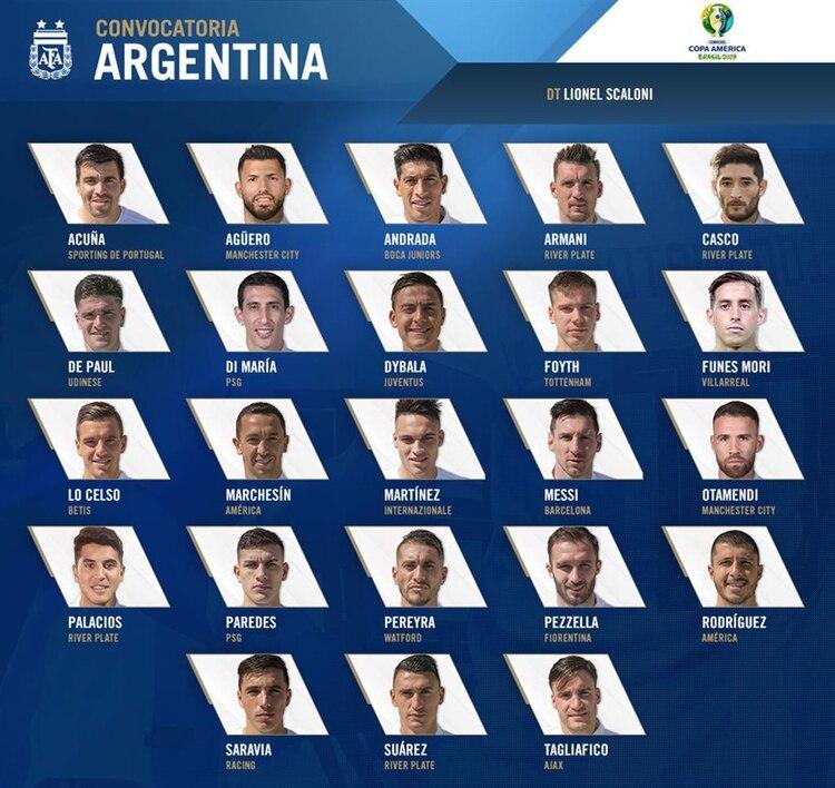 La lista de los 23 jugadores que partirán rumbo a Brasil en busca del título continental