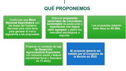 El esquema propuesto para darle solidez institucional al proyecto