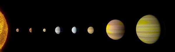 Kepler 90i, el tercero desde la estrella mayor