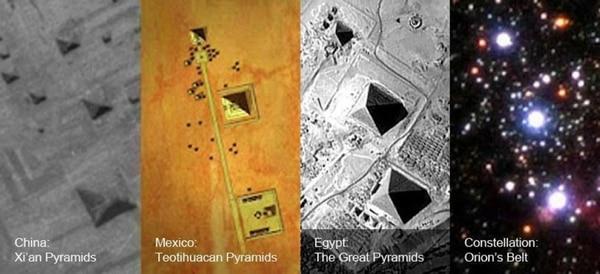 Alineación de las pirámides de China, Egipto y México con el Cinturón de Orión