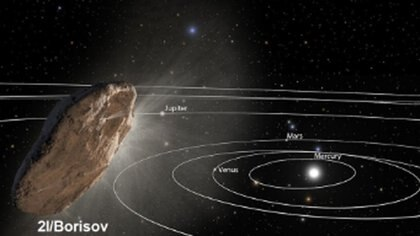 Concepción artística de 2I/Borisov, acercándose a nuestro Sistema Solar