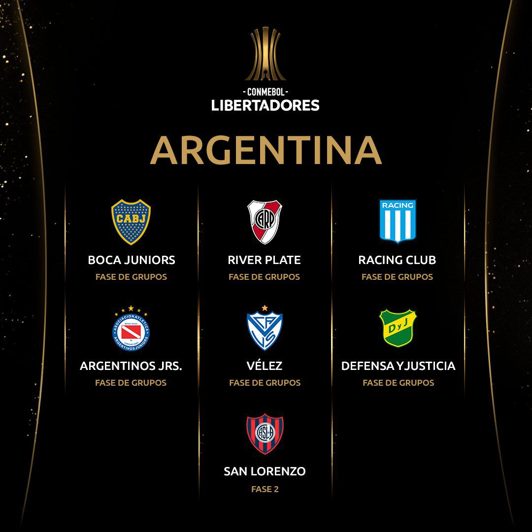 Equipos argentinos en la Libertadores