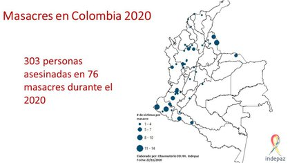 Gráfico de la Indepaz en donde se representan las muertes que van en lo corrido del año hasta el 22 de noviembre.