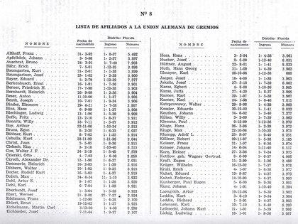 Un fragmento de la lista de nombres difundida por el Centro Simon Wiesenthal.