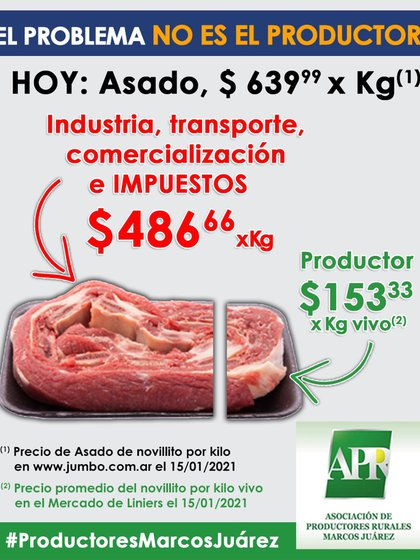 Detalles sobre el precio del asado