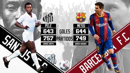 Los números de Pelé y Messi