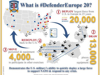 (Twitter @USArmyEurope)