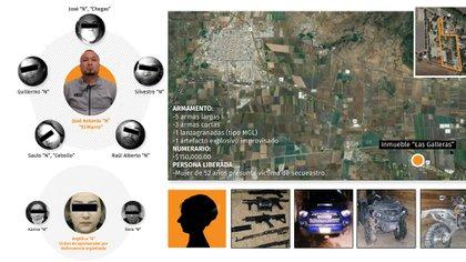 (Infografía: Jovani Silva / Infobae México)