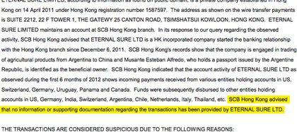 Según un SAR emitido en 2012 por la FinCEN,
