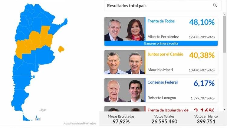 Mendoza, San Luis, Córdoba, Santa Fe y CABA integran la Argentina del Centro