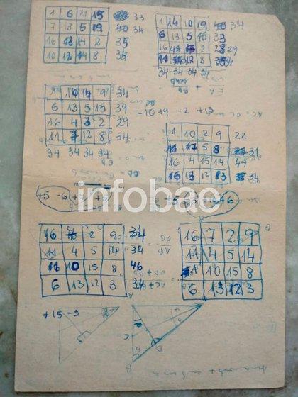 Ecuaciones, números, cuadrados, dibujos geométricos