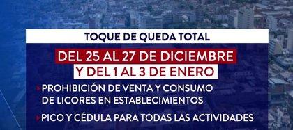 Medidas decretadas por el gobierno de Norte de Santander para controlar el contagio de COVID-19 en los días posteriores a la celebración de la Navidad 2020 y el Año Nuevo 2021 / (Noticias Caracol).