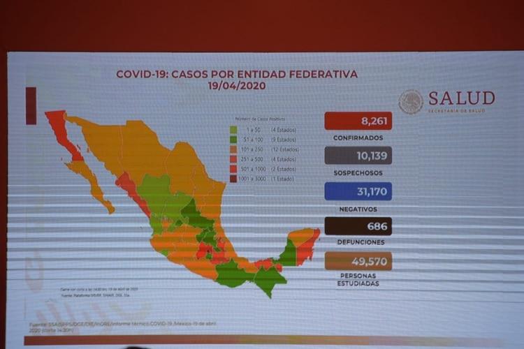 De acuerdo a las cifras oficiales, en México se tienen 8,261 casos, 10,139 sospechosos, 31,170 negativos, 686 decesos y 49,570 personas estudiadas (Foto: Cortesía)