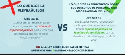 La Ley General de Salud Mental entra en contradicción con la Convención sobre los Derechos de las Personas con Discapacidad de la ONU. (Foto: twitter @DocumentaAC)