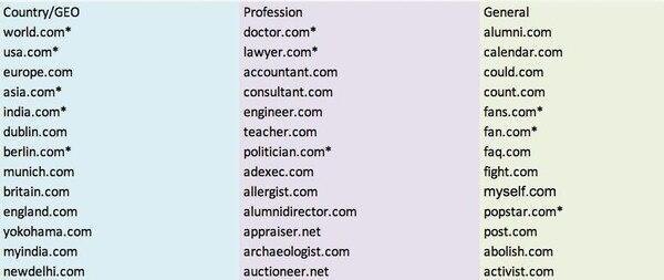 Una pequeña muestra de los dominios que posee Millin