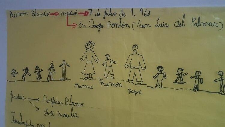 Parte del trabajo realizado por los chicos de la escuela Ramón Cirilo Blanco