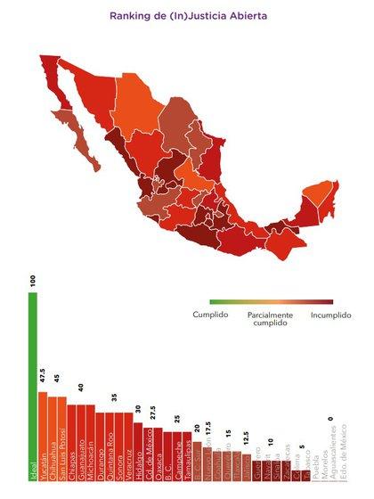 El mapa de la opacidad en el poder judicial de México Fuente: Equis
