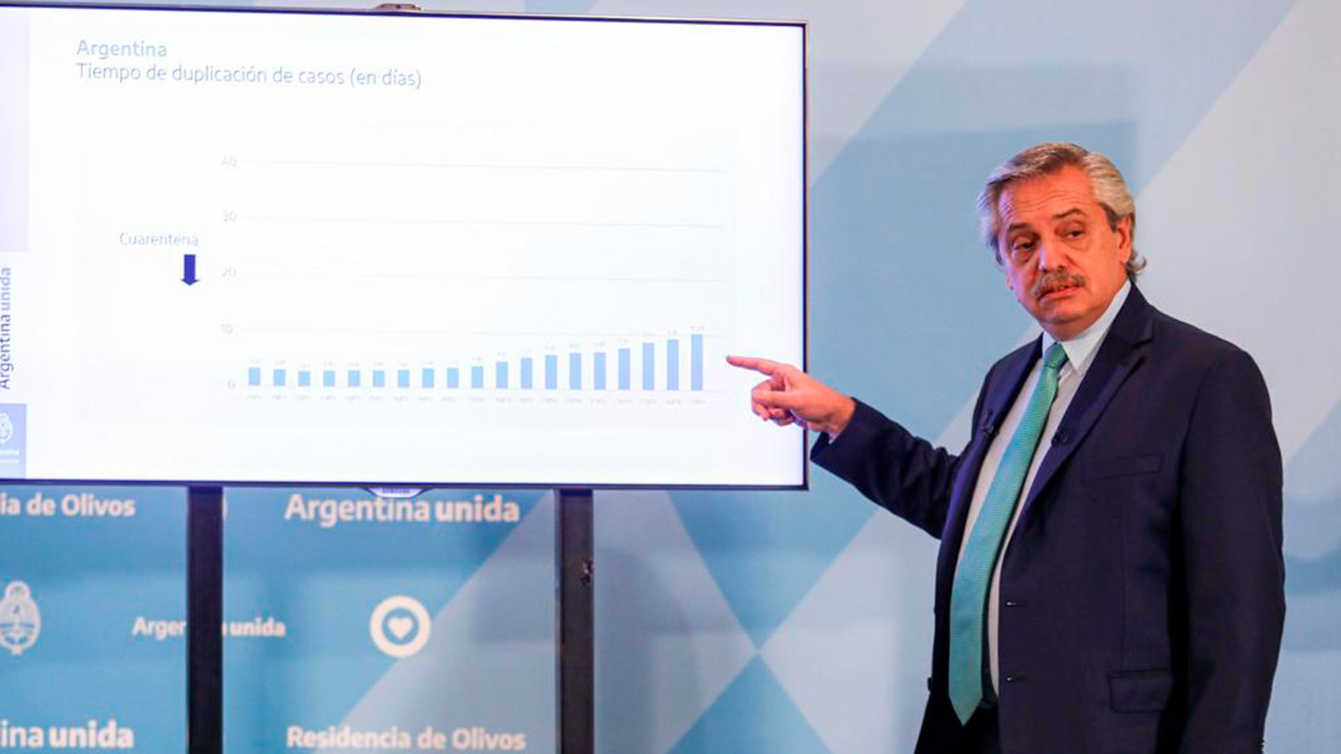 Alberto Fernández en la quinta de Olivos durante una conferencia de prensa convocada para explicar la situación del coronavirus en la Argentina