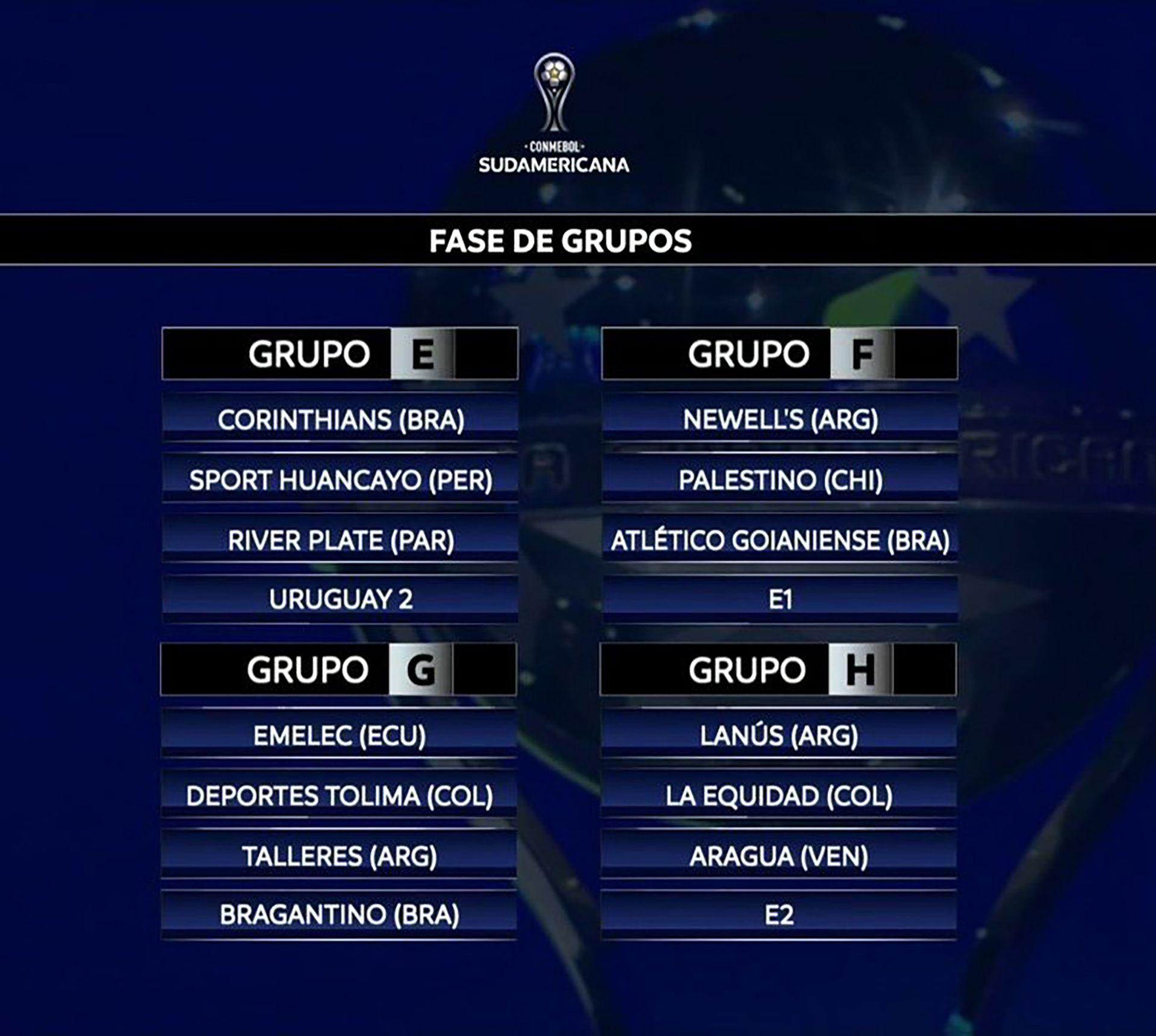 Grupos Copa Sudamericana