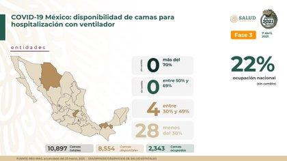 Yucatán mejoró su capacidad hospitalaria en camas con ventilador (Foto: SSA)