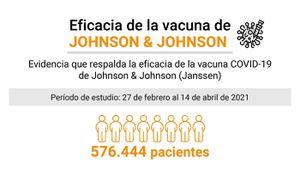 Cuál es la efectividad de la vacuna Johnson & Johnson, según el prestigioso cardiólogo Eric Topol
