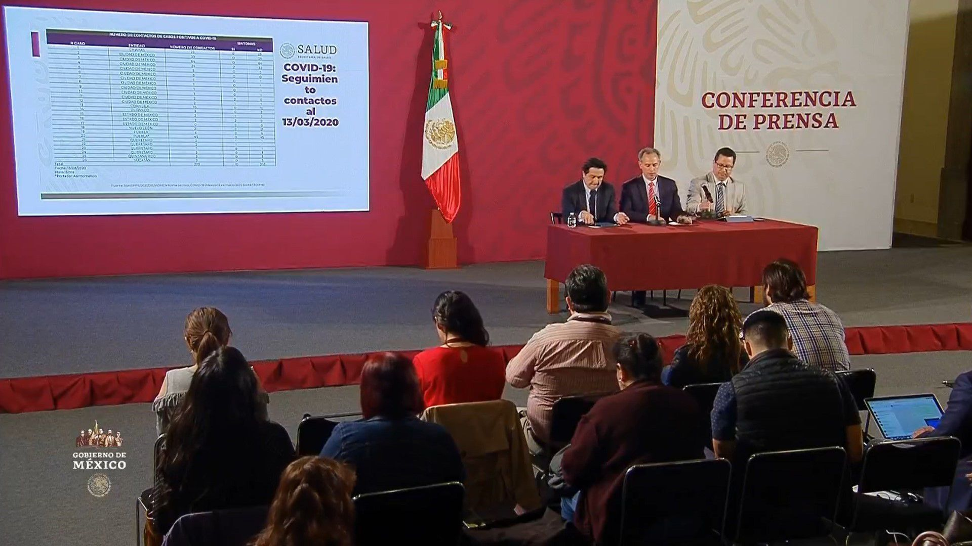 En conferencia de prensa, autoridades de salud confirmaron que ya son 26 casos de coronavirus en México (Foto: Captura de pantalla)