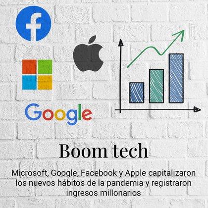 portada logos facebook google apple microsoft 2