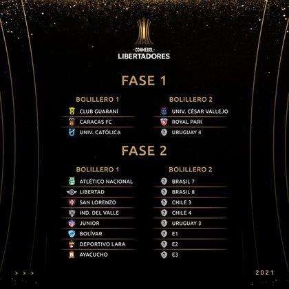 Cómo se disputará la fase preliminar de la Libertadores.