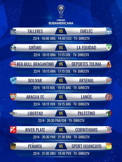 Comienza la Fase de Grupos de la Copa Sudamericana. Días, horarios y TV de la primera fecha, que empieza este martes.