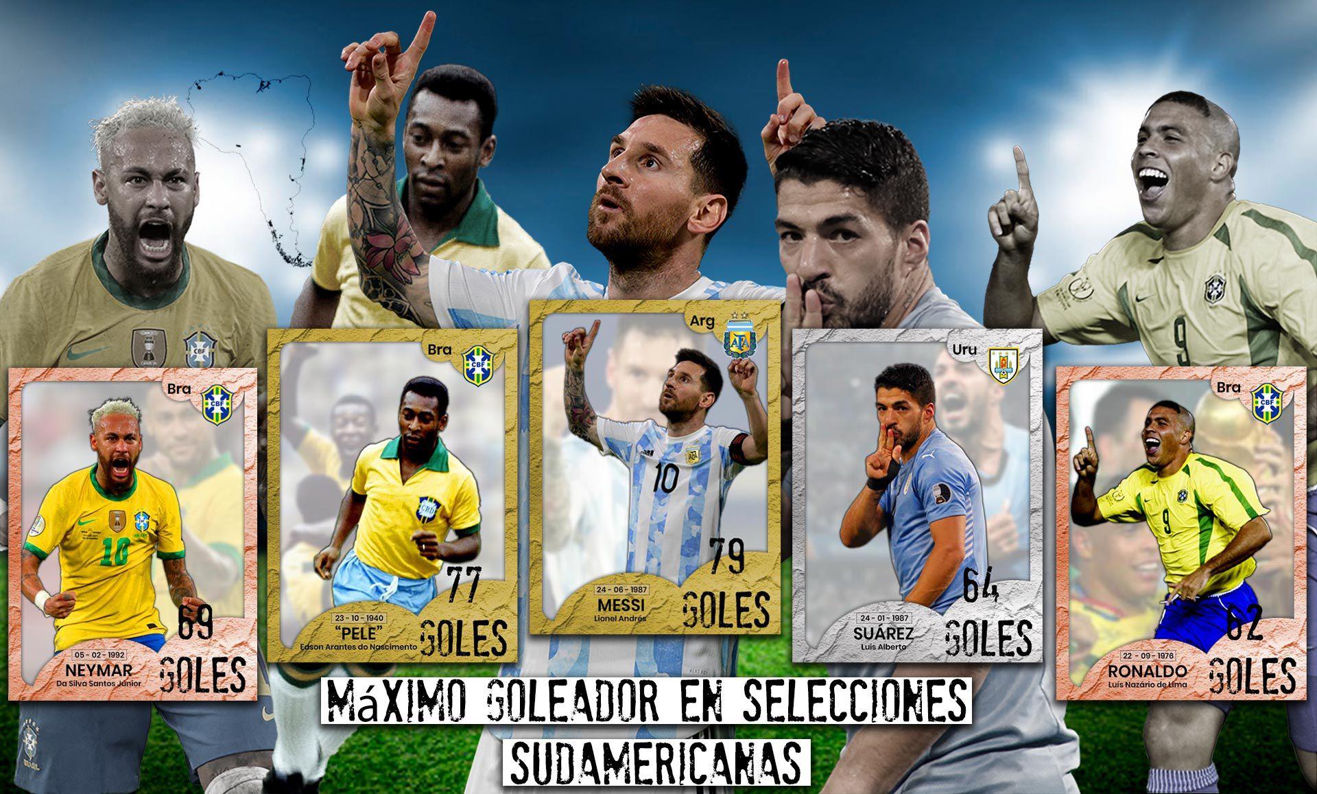 Maximo goleadores en selecciones sudamericanas MESSI GOL 79