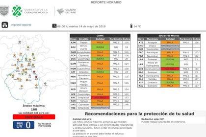 Niveles de PM2.5 este martes 14 de mayo en CDMX (Foto: Gobierno de México)