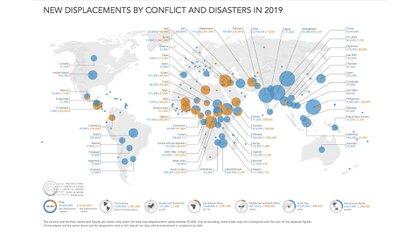 México acumula más de 340 mil desplazados hasta 2019 (Foto: internal-displacement.org)
